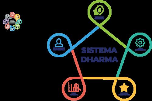 schema dharma